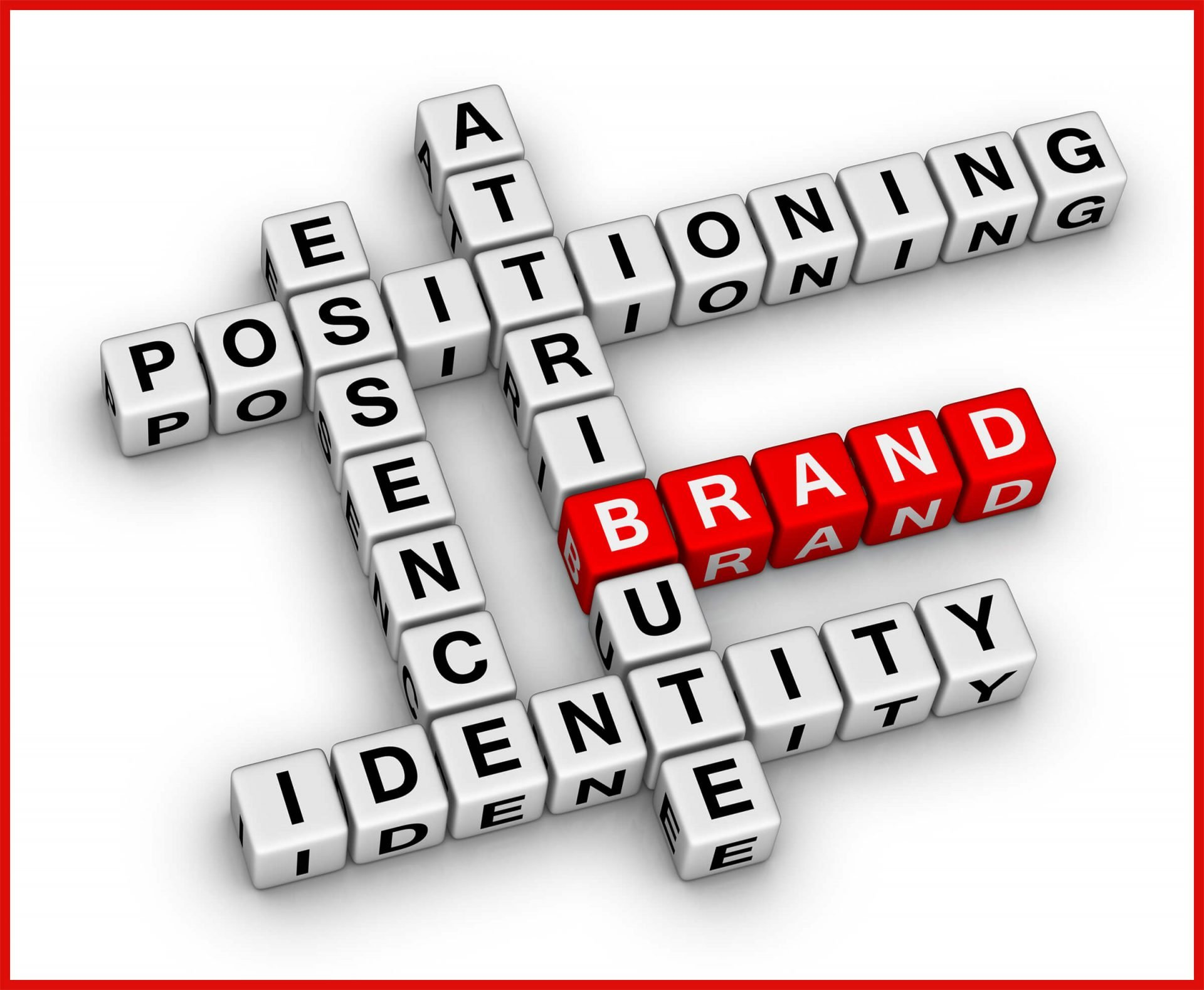 Brand Identity is Not Brand Image | MasterPositioning.com